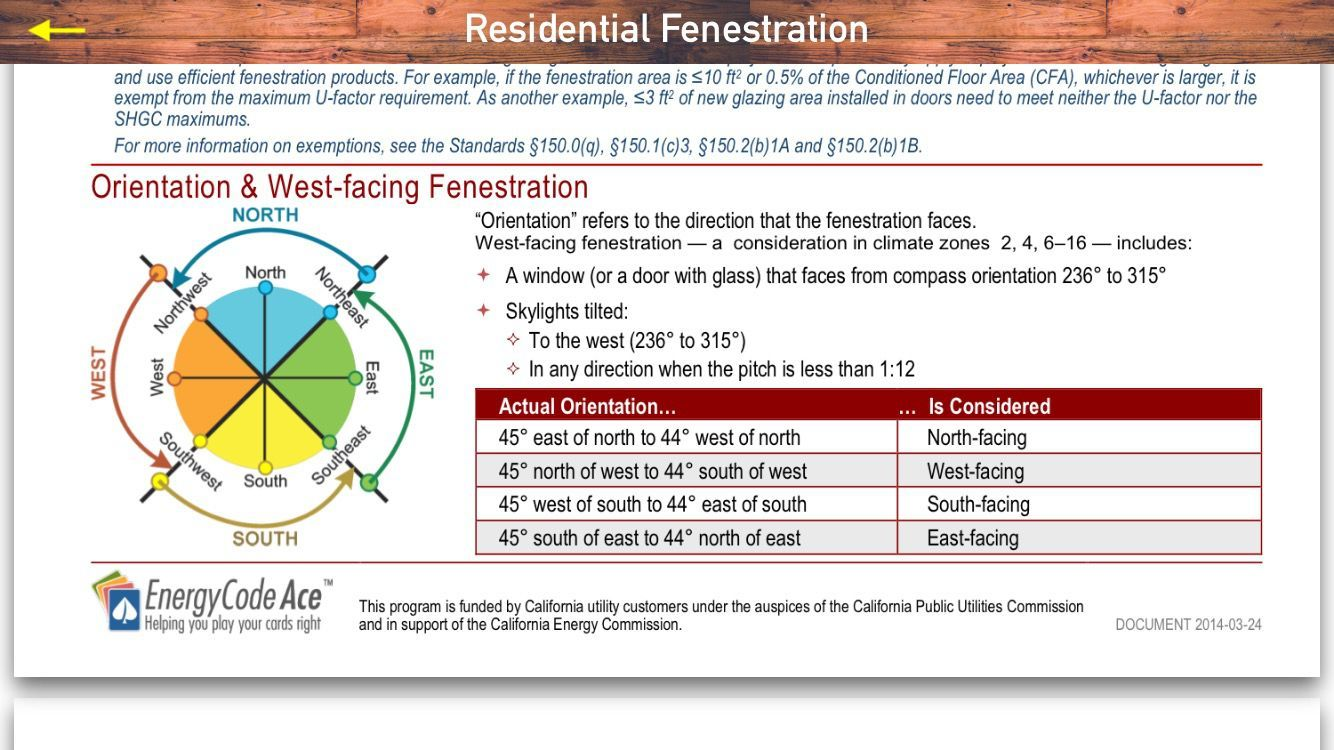 Title 24 Residential Fenestration